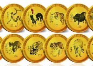 金银币发行量减少,但市场成交量呈现低迷