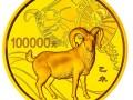 羊年贺岁币收藏投资要谨慎为主,切勿跟风收藏