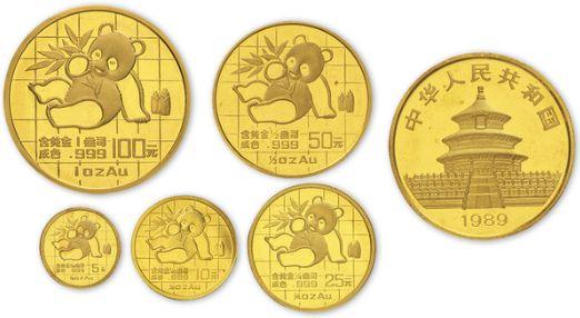 熊猫金币适合长线投资,切忌盲目投资