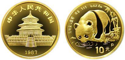 1987年版1/10盎司熊猫精制金币有什么收藏价值
