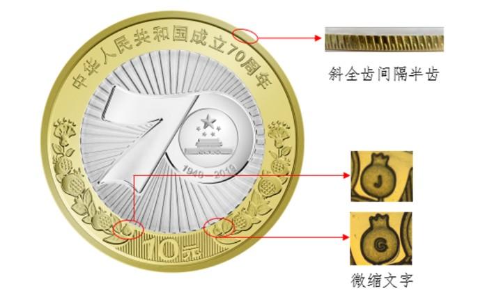 建国70周年双色铜合金纪念币有哪些防伪特征的细节?