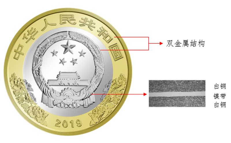 建國70周年紀念幣防偽性能如何?看這幾個防偽要點就清楚了!