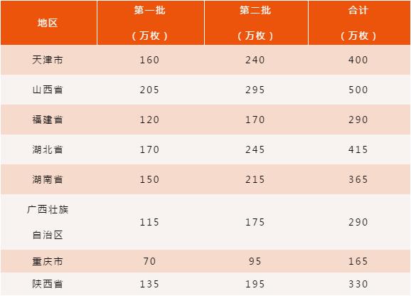 中国银行纪念币分配表.png