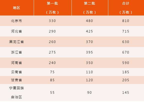 中国建设银行纪念币分配表.png