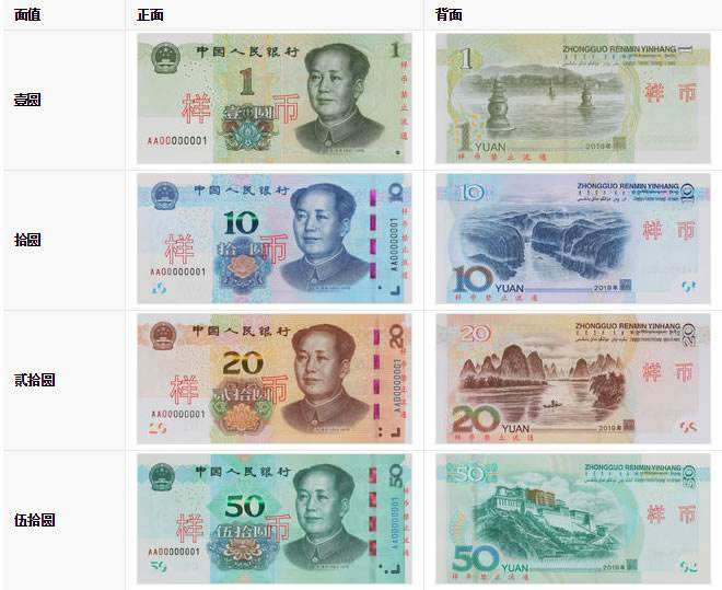 速围观!你知道第五套人民币公众防伪特征有哪些吗?