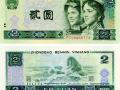 如何判断1980年2元人民币价格?只需掌握这5大要点即可!