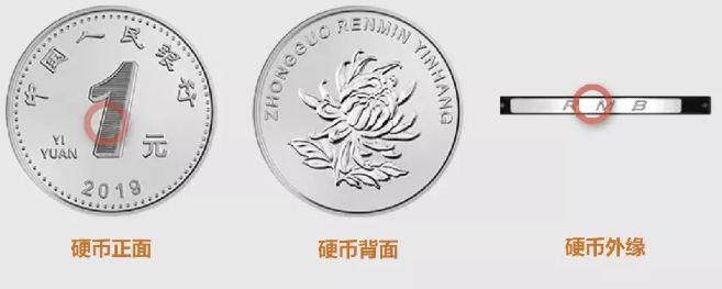 2019新版一元硬币图片  2019年一元硬币发行