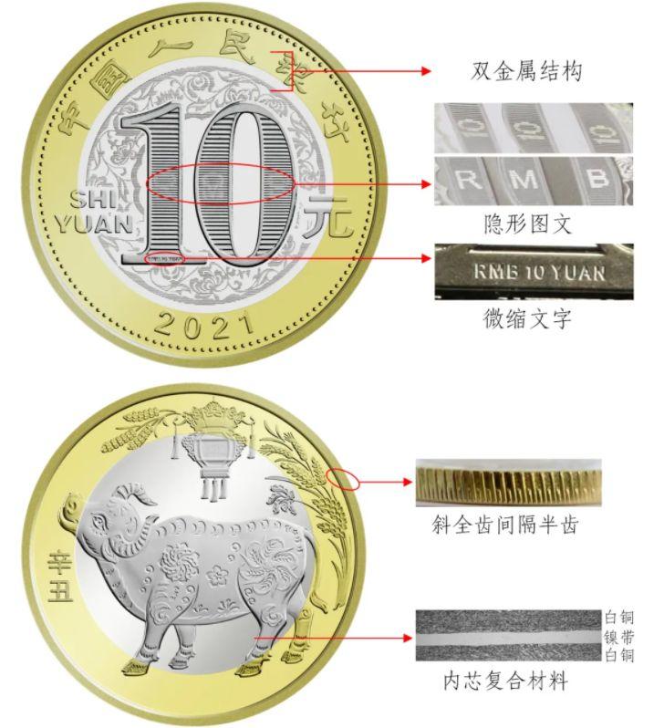 2021牛年金银纪念币发行价 2021牛年金银纪念币预约兑换