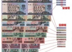 长城连体钞大全套价格 市场价格及图片