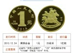 2014年贺岁马年普通纪念币最新的价格   近期的回收价格