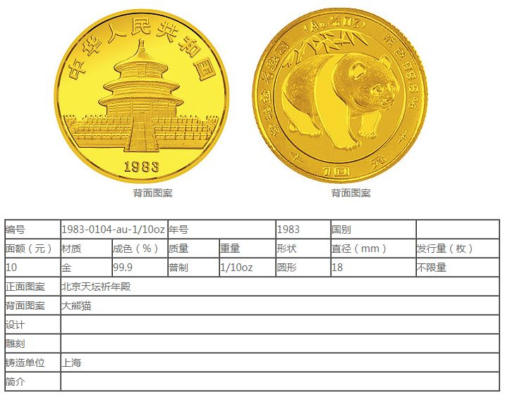 1983年熊猫1/10盎司金币价格以及回收价格