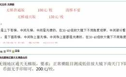 """愛藏""""雙梯版""""泰山幣高達2300一枚?暴漲460倍!"""