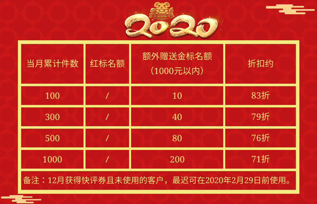 爱藏评级2020年1月优惠活动