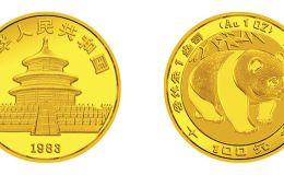 收购熊猫金币最新价格是多少 收购熊猫金币价格表一览2020