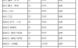 济南钱币回收市场 济南钱币回收价目表