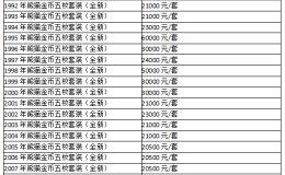 上海熊猫激情乱伦收购市场 上海熊猫激情乱伦收购报价表图