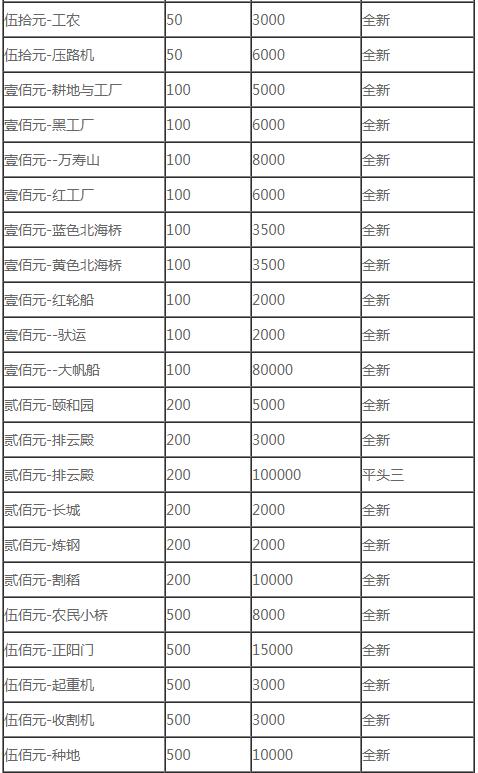 第一版人民币回收最新价格表图