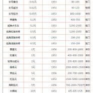 激情小说天津纸币值多少钱 激情小说天津纸币价格表