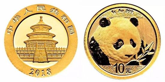 熊猫金银币收购价目表 熊猫金银币最新价格