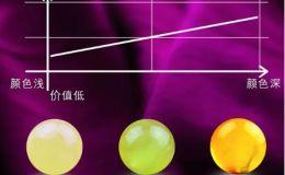 蜜蜡颜色等级划分图解 蜜蜡颜色等级