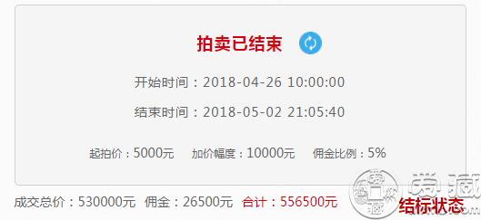 2004年1公斤熊猫金币价格 价格表