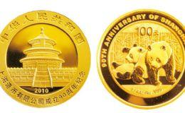 熊猫金币的价格