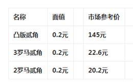 长江大桥两角纸币值多少钱   长江大桥两角纸币价格