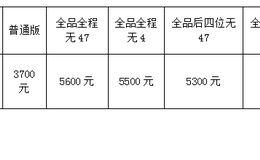 100元人民币三连体价格 世纪龙卡值多少钱