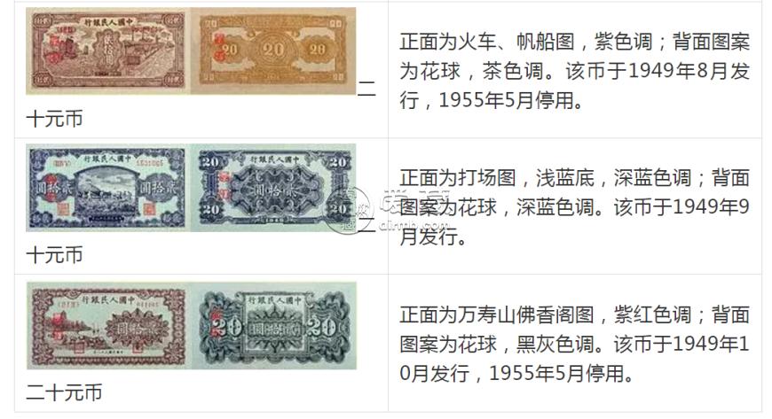 第一套人民币回收价格表 一版币大全套详细图解