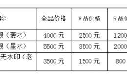 第一套人民币一万元军舰拍卖价   版别不同的价格对比图