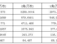 江南制造总局韩国一级片品种及价格大全