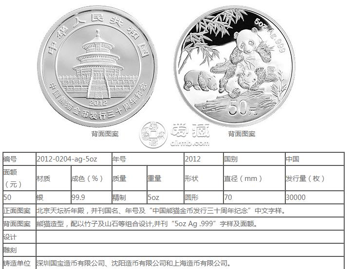 熊猫金币30周年5盎司银币   价格较新及图片