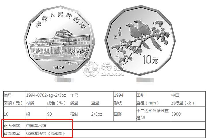 近代名画系列第1组银币  2/3盎司十二边形银币最新回收价