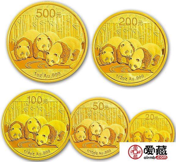 熊猫金币的投资行情