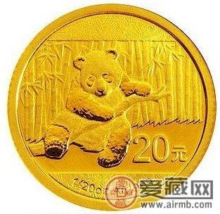 受国际金价影响,金银币市场价格走低
