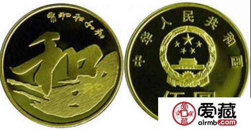 1月15日邮币卡市场价格走势