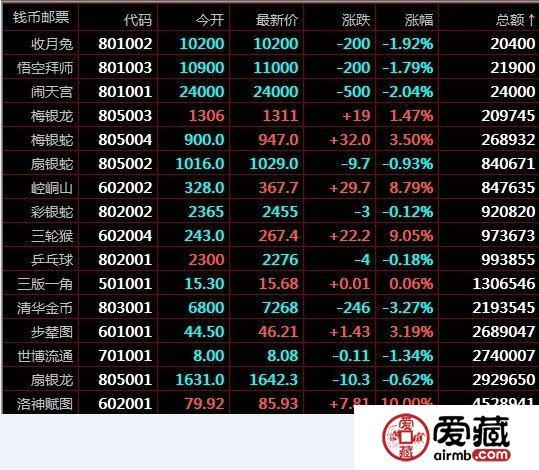 1月24日南京文教所价格行情