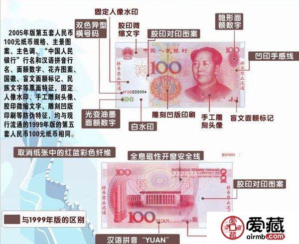 纸币印刷的防伪特点