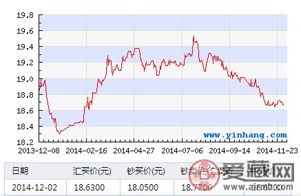 泰铢和人民币汇率