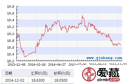泰铢和人民币汇率是多少