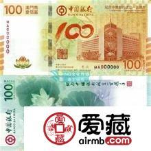 3月8日钱币收藏市场最新动态