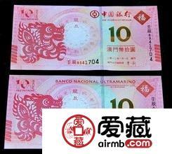 3月9日钱币收藏市场最新动态