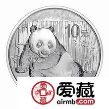 国际金价制衡国内金银币市场