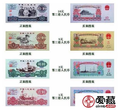 人民币收藏价格不是决定是否收藏的因素