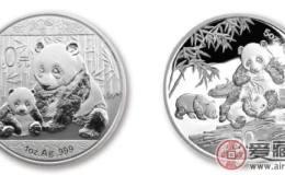 2016年熊猫银币价格市场分析