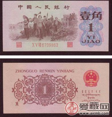 12月20日钱币收藏市场最新动态