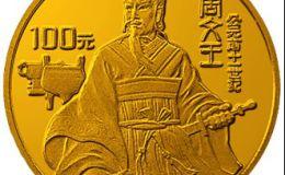 94年周文王金币收藏时应注意什么