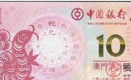 上海邮币卡最新行情你了解多少?