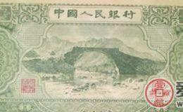为什么叁元人民币价格会飙升