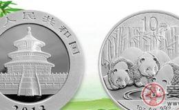 2015熊猫银币理性回落